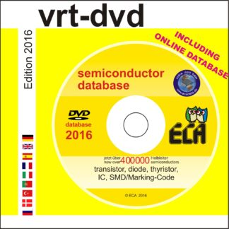 ECA Datenbank Software
