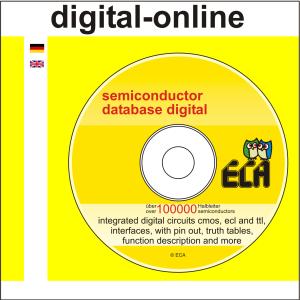 digital-online