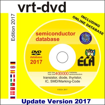 vrt-dvd 2017 update