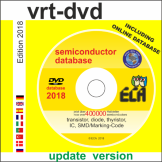 vrt-dvd update 2018