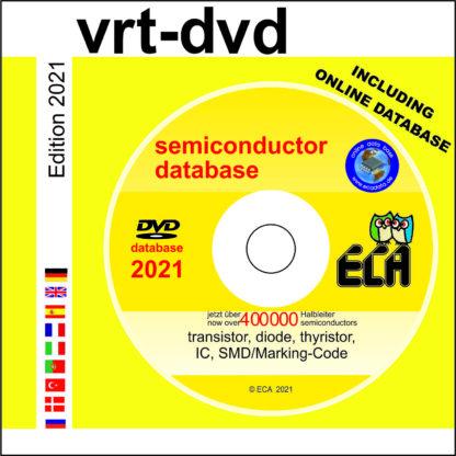 vrt-dvd 2021
